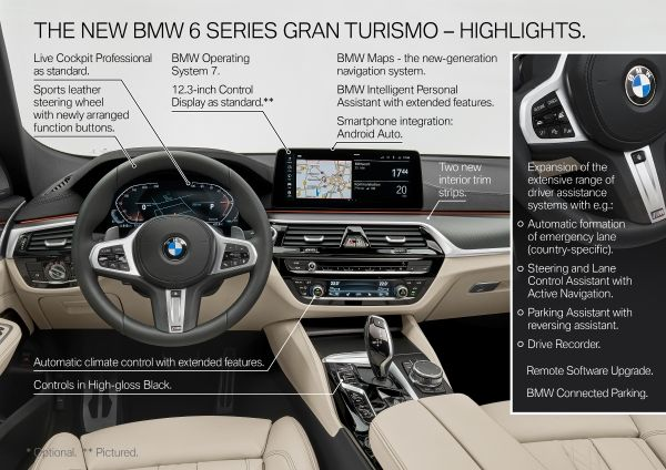The new BMW 6 Series Gran Turismo - Highlights 2