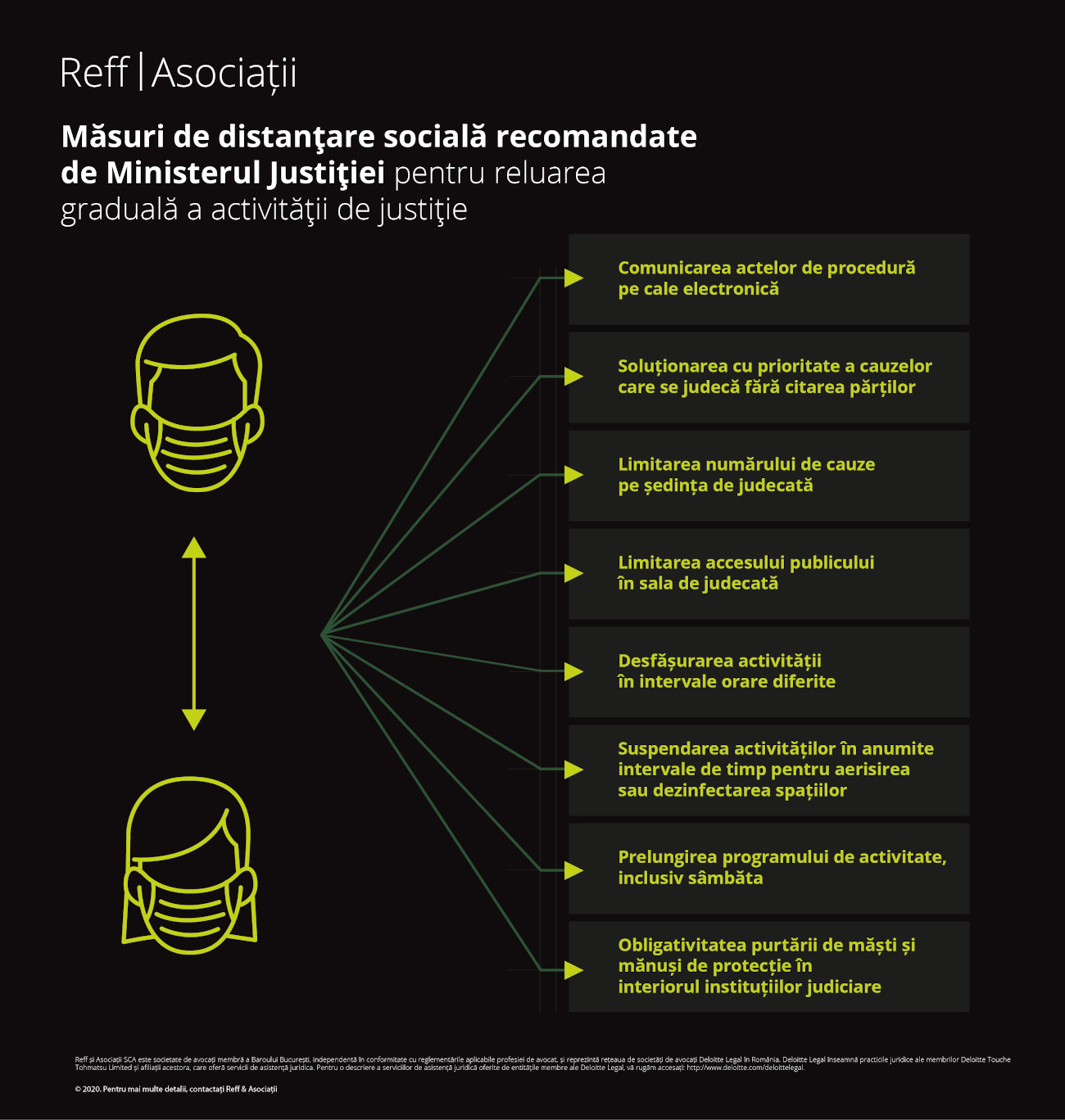 opinie Reff&Asociatii_Reluarea activitatii in justitie_infografic 03