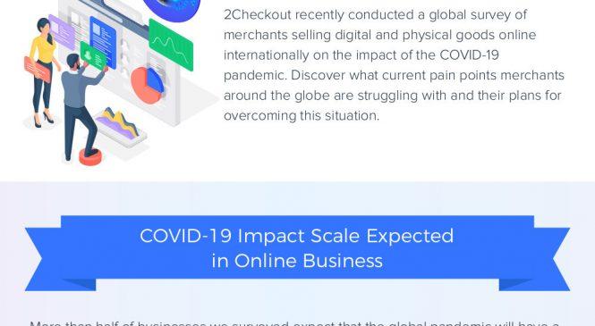 Studiu 2Checkout: Impactul COVID-19 asupra afacerilor online