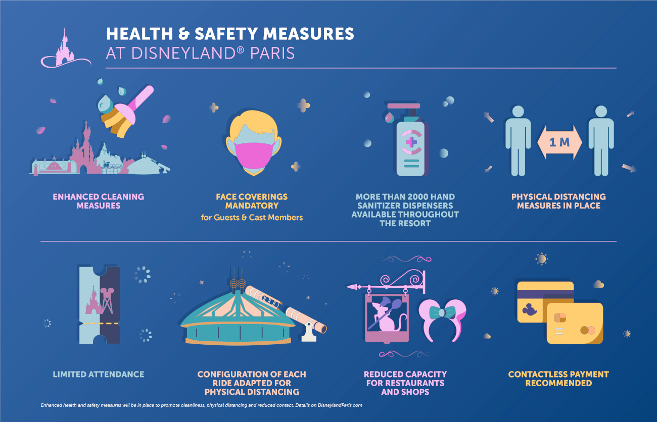 Disneyland Paris_health safety measures