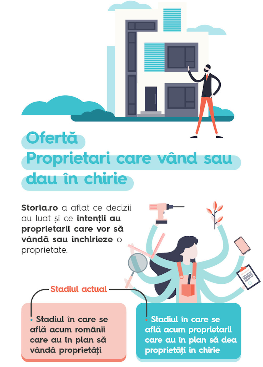 Storia.ro_Infografic 2-1.1