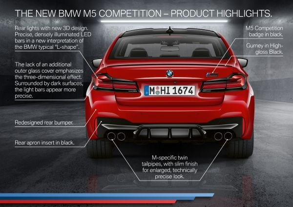 The new BMW M5 Competition - Highlights 2