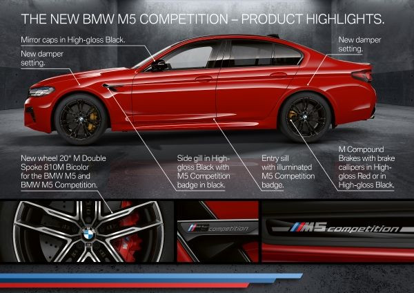 The new BMW M5 Competition - Highlights 3