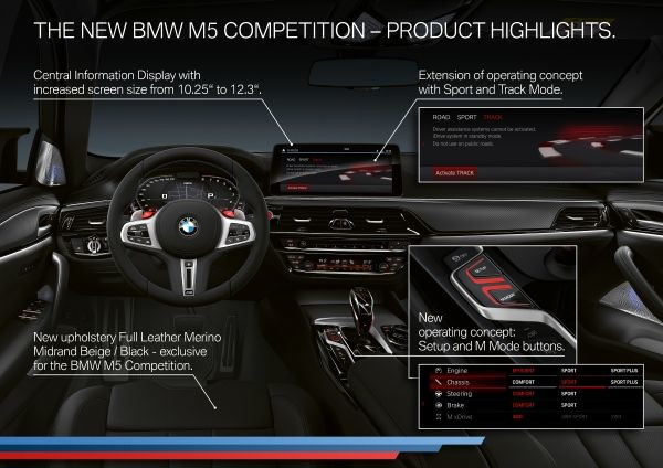 The new BMW M5 Competition - Highlights 4