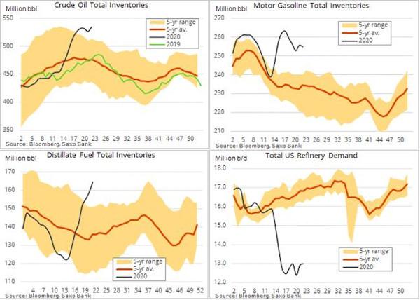 analiza redresare titei 4