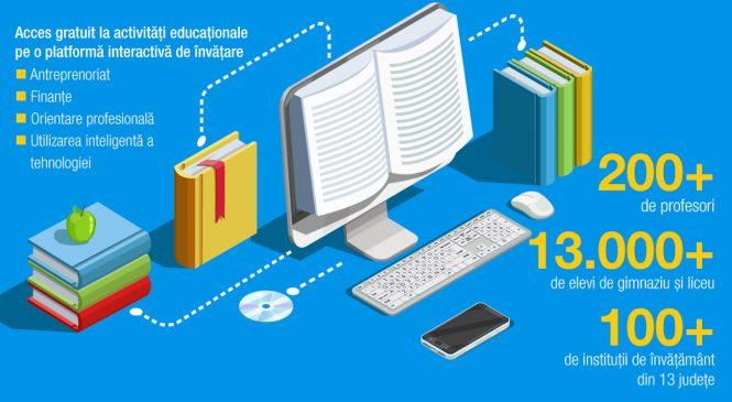 Proiectul Eu și viitorul meu! a oferit elevilor din peste 100 de școli și licee acces gratuit la o platformă interactivă de învățare