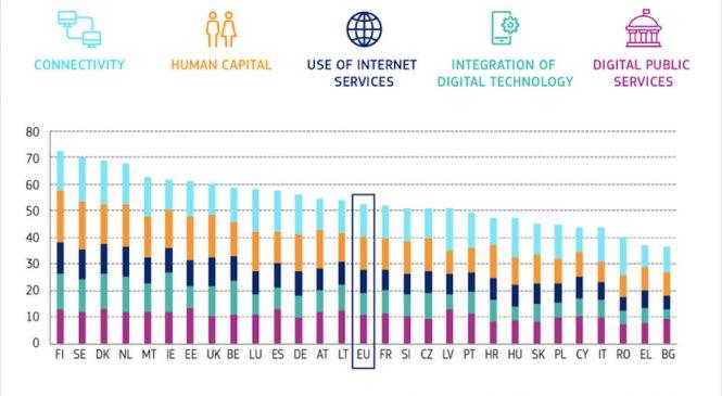 77% din companiile românești încă transmit informații pe suport hârtie, iar investițiile IMM-urilor locale în tehnologie sunt printre cele mai mici din UE