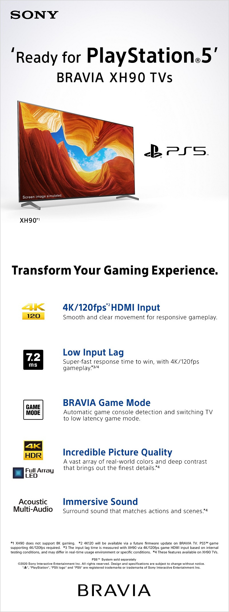PS5 infographic