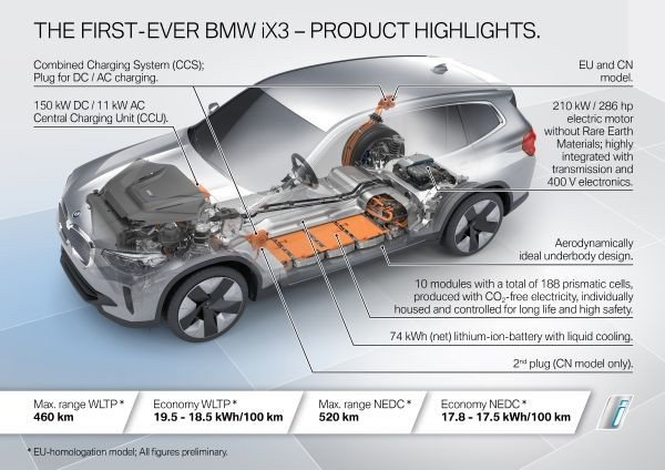 The first-ever BMW iX3 2