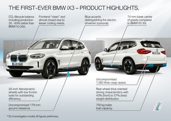 The first-ever BMW iX3 3