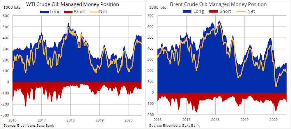 analiza impuls petrol 2