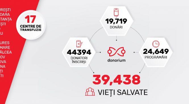 Zece noi orașe apar pe harta aplicației Donorium în cadrul campaniei #iesdoarsadonez