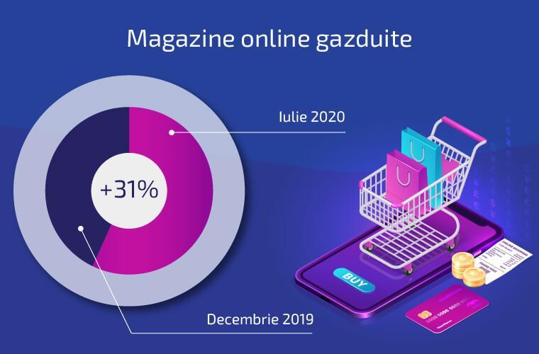 magazine online gazduite thc.ro