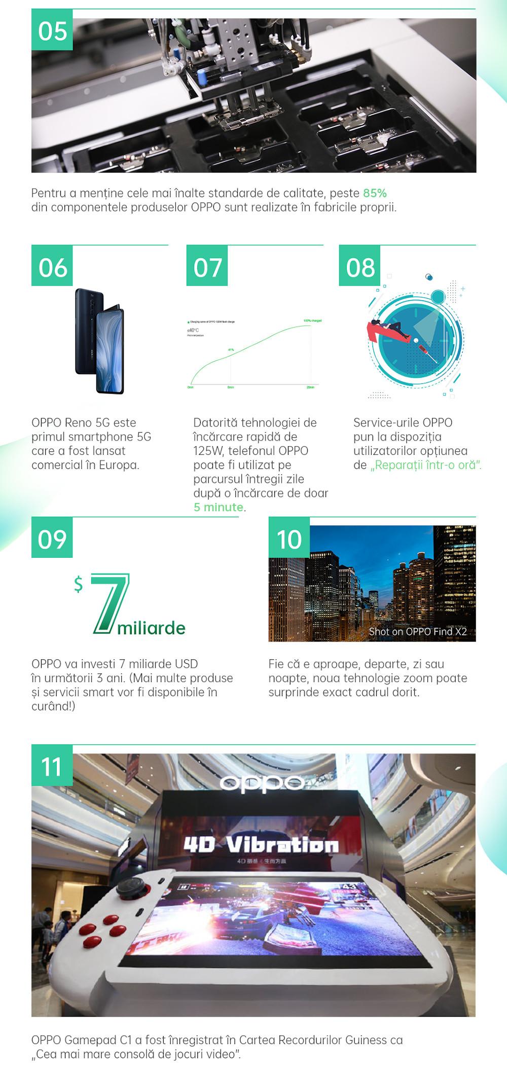 16 informatii cheie despre OPPO 2