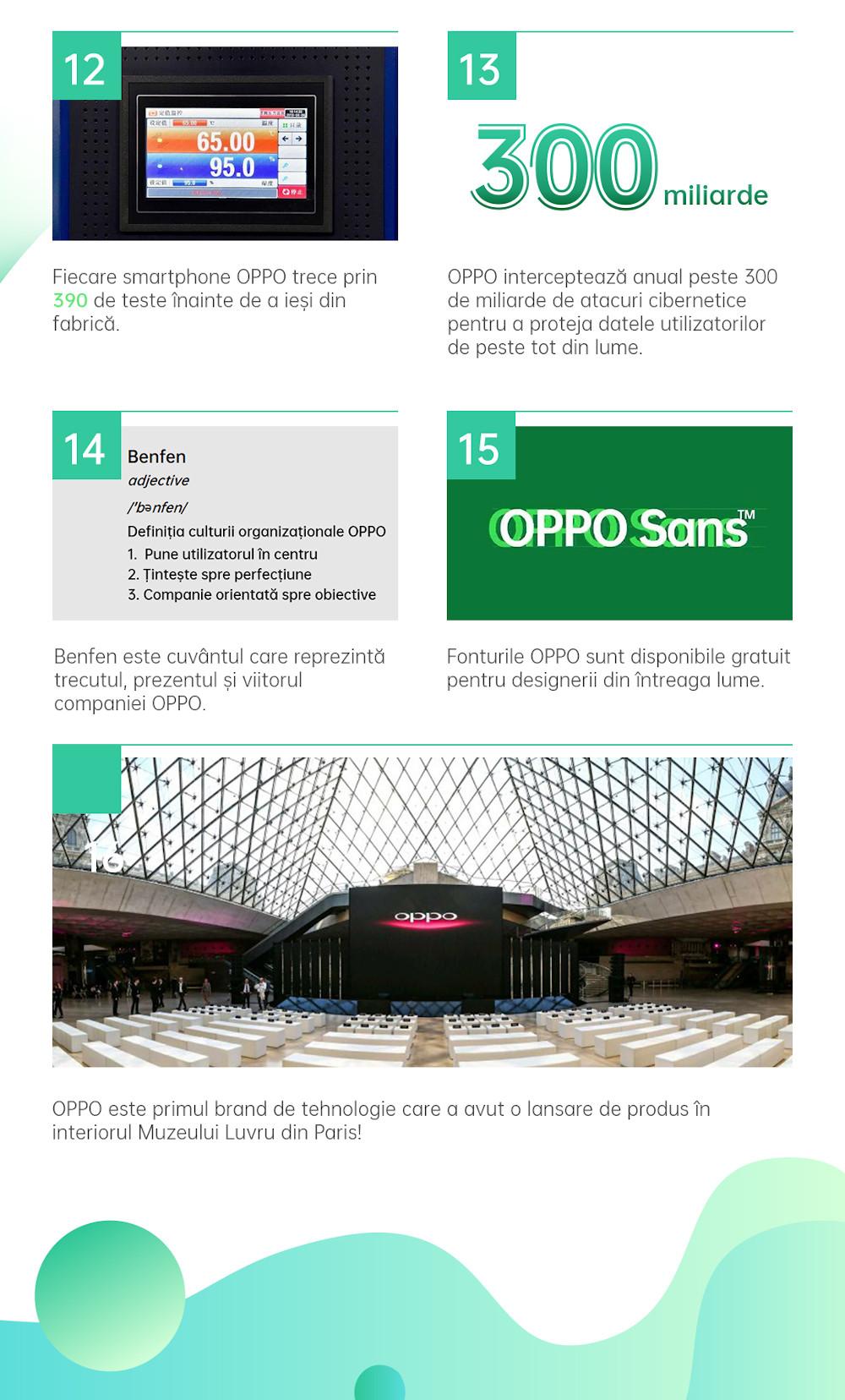 16 informatii cheie despre OPPO 3