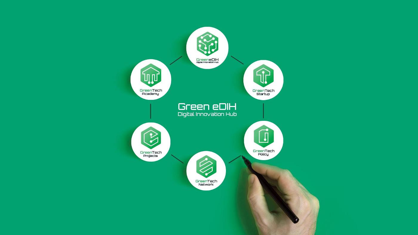 Green Digital Innovation HUB