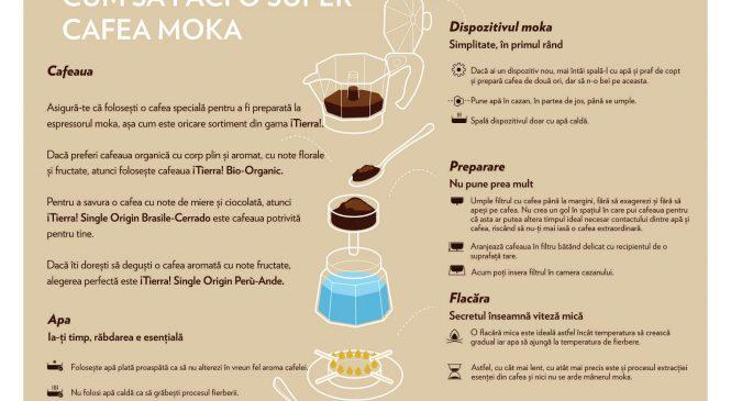 Ziua Internațională a Cafelei: cum sa faci cafea moka