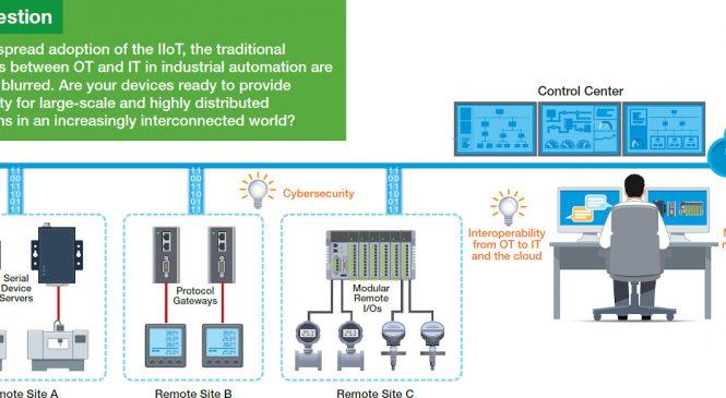 ELKO Romania: Viitorul conectivității dispozitivelor IIoT