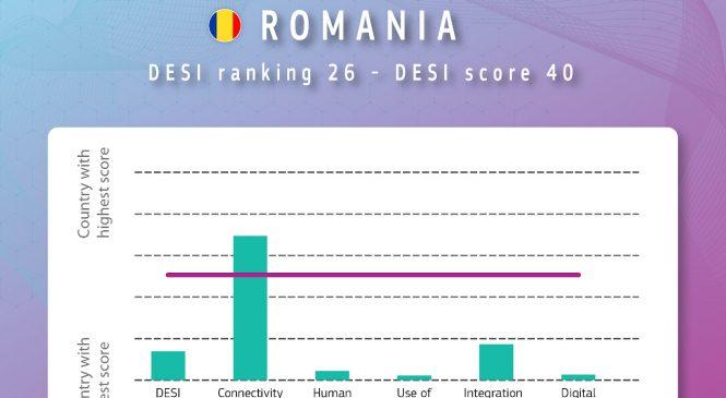 Horváth & Partners: Peste 80% dintre companiile din România sunt în urmă cu digitalizarea proceselor de business