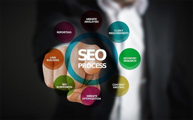 rolul SEO in industria marketingului digital