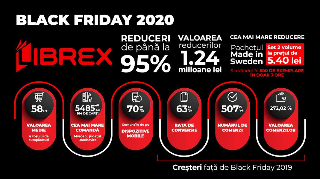 librex black friday