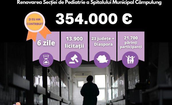 Asociația LaPrimulBebe a strâns în campania umanitară #VreauSăContez 354.000 de euro pentru renovarea secției Pediatrie a spitalului din Câmpulung