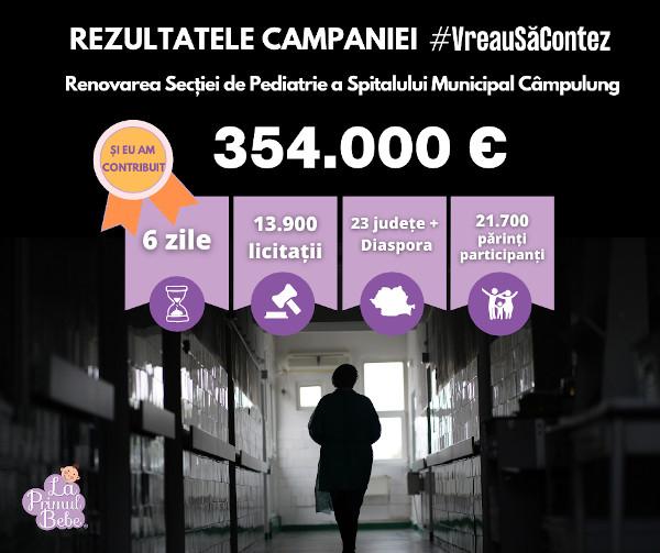 Rezultate campanie #VreauSaContez