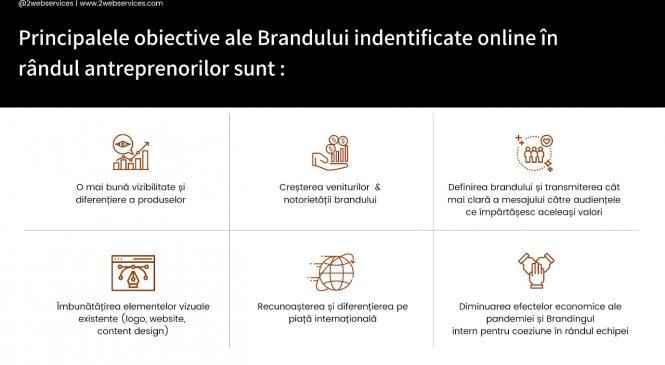 Antreprenorii dezvoltă branduri. Peste 65% declară că investesc în activităţi de branding şi marketing online