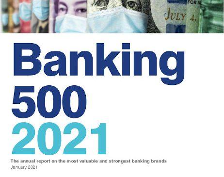 Banca Transilvania urcă în clasamentul Brand Finance Banking 500 2021, în timp ce valoarea globală a brandurilor bancare se contractă pentru al doilea an consecutiv