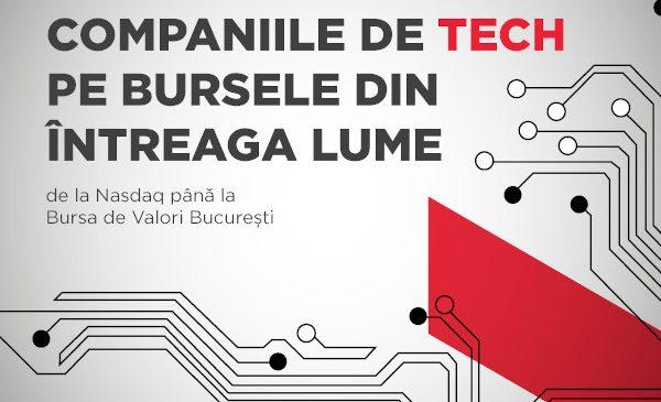 2Performant și Cristian Tudorescu lansează prima analiză din România a evoluției companiilor de tech pe bursă