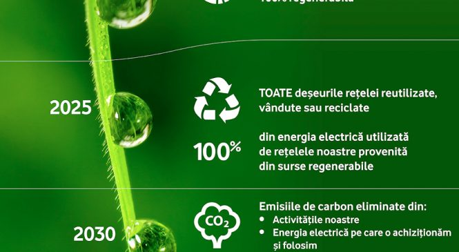 Economia de energie din centrele de date ale Vodafone România egalează consumul lunar a peste 350 de gospodării