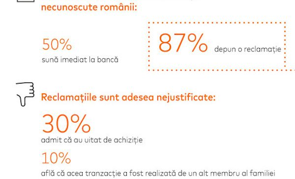 Mastercard simplifică istoricul tranzacțiilor online