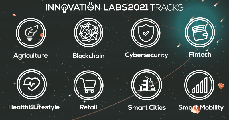 Innovation Labs Hackathoane 2021