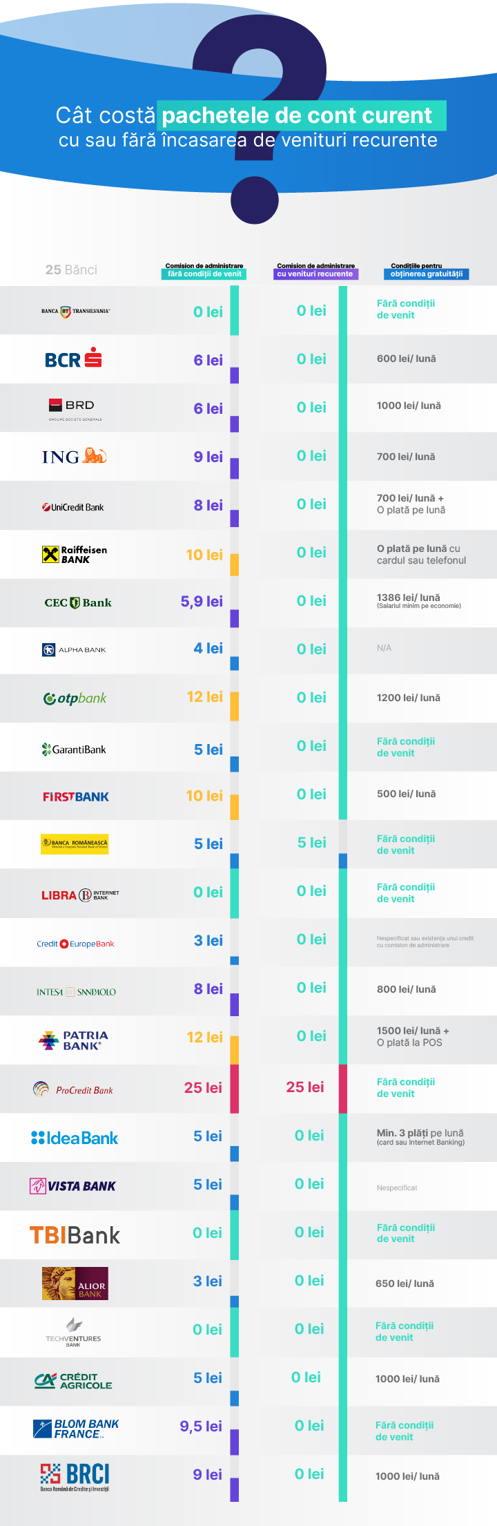 infografic Volt