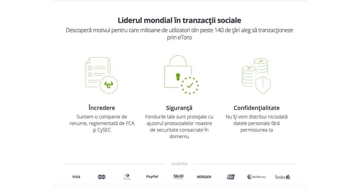 eToro - platforma de tranzactionare