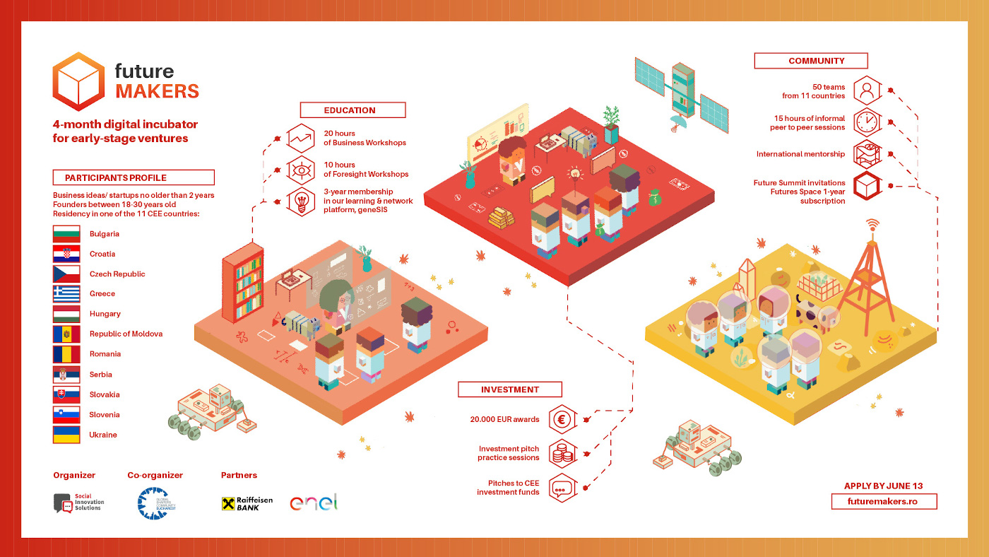 Future Makers vizual