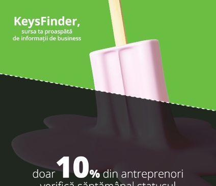 ESTIMARE KEYSFIN: Peste 70% din antreprenorii locali nu își verifică partenerii de business constant