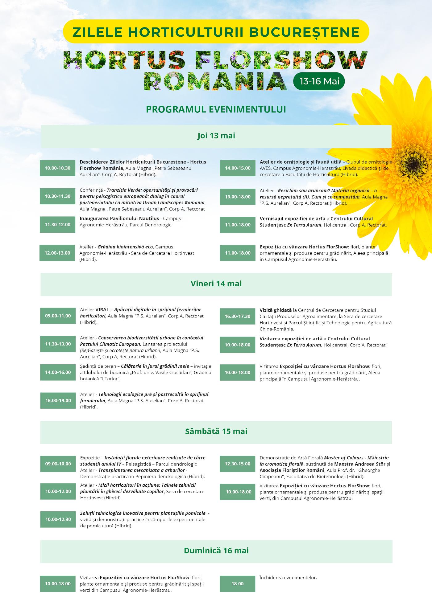Program Hortus FlorShow