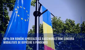 65% din români apreciază că vaccinurile sunt singura modalitate de depășire a pandemiei
