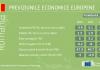 Previzunile economice de primăvară pentru România: creştere PIB cu 5.1% în 2021, 4.9% în 2022