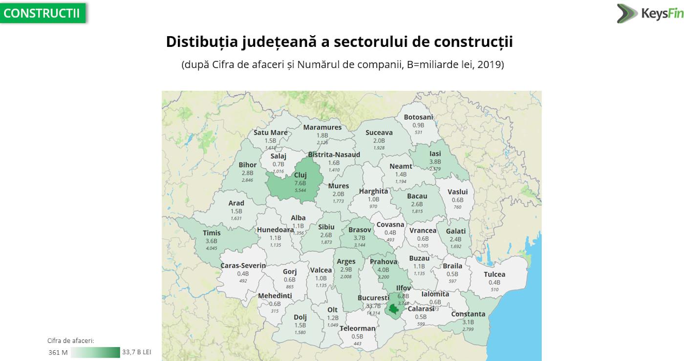 Distribuție construcții 2021