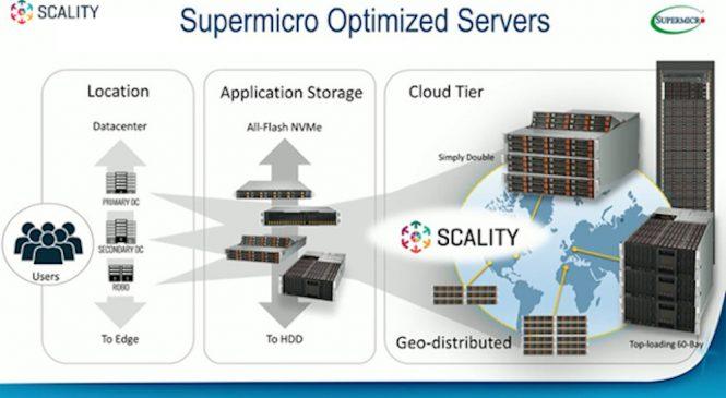 Supermicro înnoiește linia de soluții Scality RING pentru a facilita implementarea soluțiilor Enterprise de stocare definită de software (SDS)