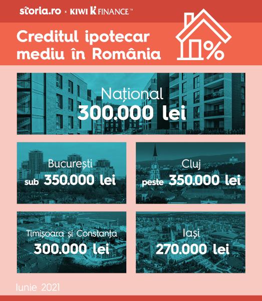 Vizual_Storia.ro si KIWI Finance
