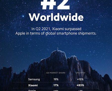 Xiaomi se plasează în premieră pe locul al doilea pe piața globală de telefoane inteligente