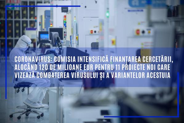 Coronavirus comisia finantare cercetare