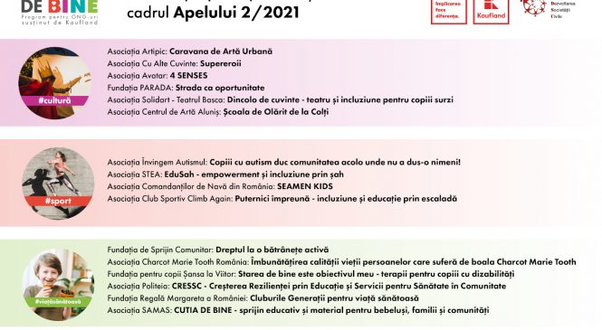"""Kaufland România oferă finanțare de peste 530.000 euro pentru 16 proiecte câștigătoare ale etapei de toamnă a programului """"În Stare de Bine"""""""