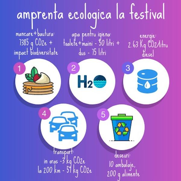 Amprenta festival Trifoi Fest