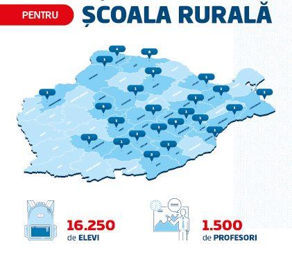 """Banca Comercială Română și Adservio digitalizează procesul de învățare pentru mai bine de 16.000 de elevi din 44 de școli și licee din țară, prin programul """"Educație digitală pentru școala rurală"""""""
