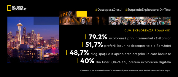 Infografic National Geographic 2