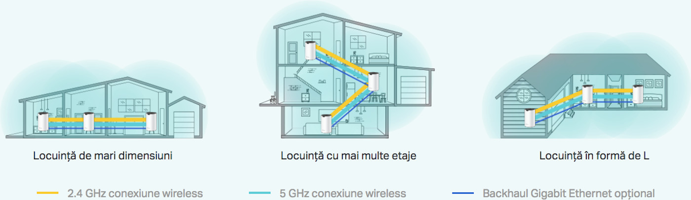 Sisteme Mesh TP-Link Deco pentru Wi-Fi in toata casa 4